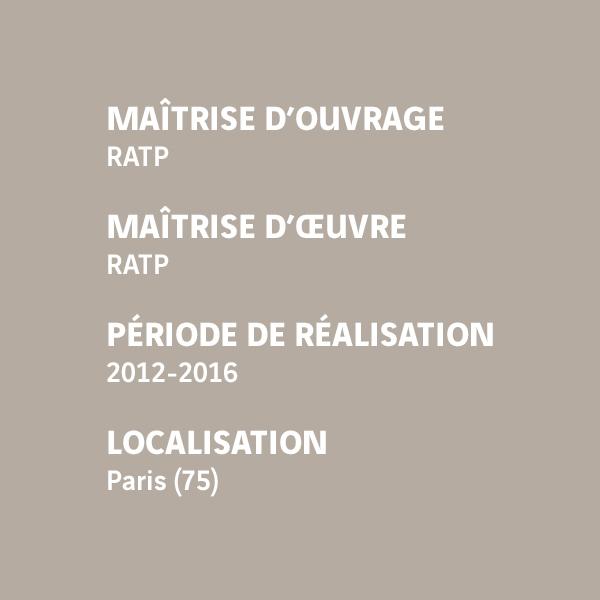 Fiche d'identité du chantier du Pôle d'échange RER - Châtelet-les-Halles