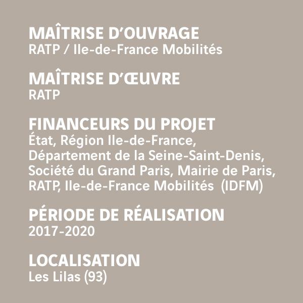 Fiche d'identité du chantier de la station Mairie des Lilas - Ligne 11